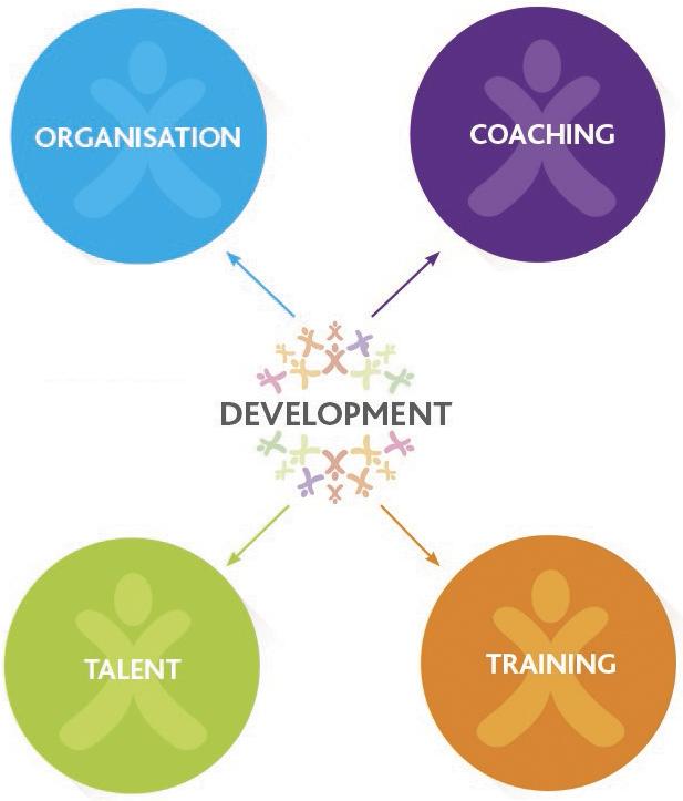coaching-image-sans